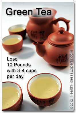 Drink 3-4 Cups of Green Tea Each Day