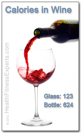 Pouring a glass of wine?  How many calories is that?
