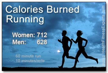 How many calories do you burn running?