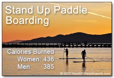 Stand Up Paddle Boarding Is a Good Workout