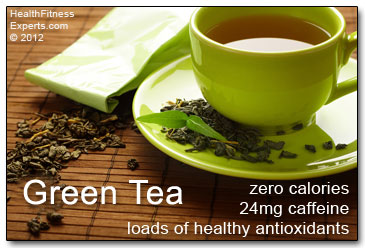 Caffeine and Calories in Green Tea