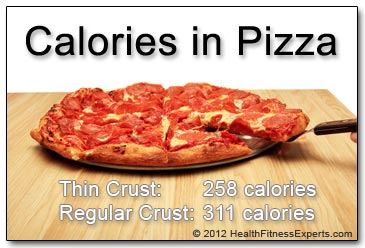How many calories in a slice of pizza?