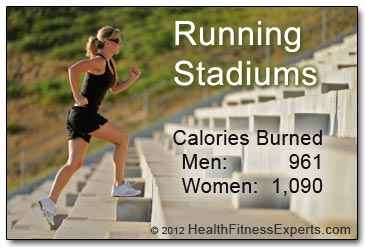 Calories Burned Running Stadiums