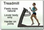 Treadmill Basics