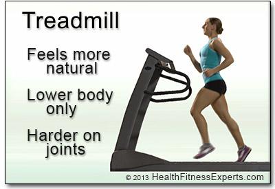 Treadmill Basics